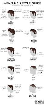 male pubic hair shapes the 10 best hair styles for men haircuts long hairstyle and