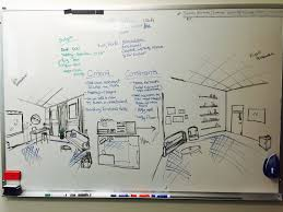 optimizing your office space