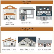 types of houses styles styles of houses home design