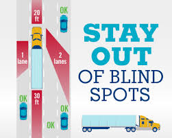 What Is The Blind Spot Tips For Driving Safely Around Large Trucks Or Buses Federal