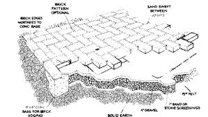 Gravel For Patio Base Brick Accents 5 Mortarless Brick Paving Doityourself Com