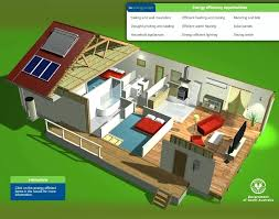 small energy efficient house plans efficient house designs house energy efficient house design ideas