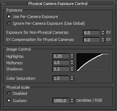 Vray Physical Camera Settings Interior Physical Camera Exposure Control 3ds Max Autodesk Knowledge