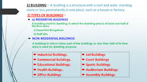 presentation on preparation of estimate of building by er ppt