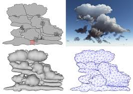 rapid sketch modeling of clouds
