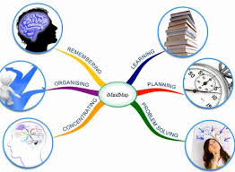 mapping tools mind mapping software and tools