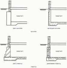 Example R Rc Design Of Cantilever Retaining Wall For Example S - Concrete wall design example