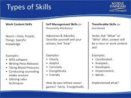 Types Of Skills To Put On A Resume Resume Workshop Mtsu Career Countdown