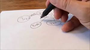 writing concept papers how to create a concept map using paper microsoft word or google how to create a concept map using paper microsoft word or google drive youtube
