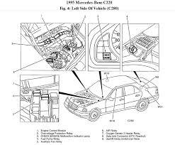 mercedes benz wiring diagram wirdig in 1995 mercedes benz fuse