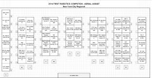100 javits center floor plan welcome to newport centre a