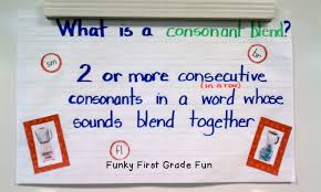 funky first grade fun put u0027em in the blender consonant blends
