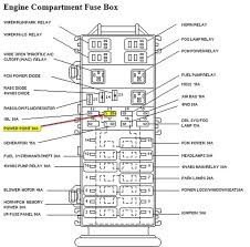 1997 jeep wrangler fuse box diagram vehiclepad jeep wrangler