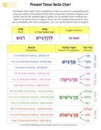 Hebrew Worksheets Hebrew Adjectives Study Guide Lots Of Hebrew Worksheets Alefbet