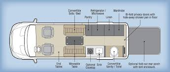 class a rv floor plans motorhome floor plan with unique inspirational fakrub com