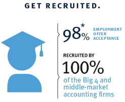 accounting unc unc kenan flagler business