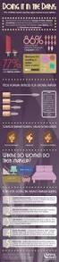 11 best makeup lighting images on pinterest lighting direct