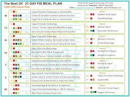 Beast Meal Plan Spreadsheet 21 Day Fix Review Look Inside