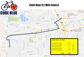 Srjc Map Chicago Il Code Blue Events Eventbrite