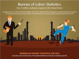 us bureau labor statistics workplace illinois injuries labor chicago attorney