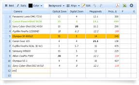 Spreadsheet Widget Web Based Javascript Spreadsheet Software Dhtmlxspreadsheet