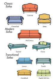 Living Room Furniture Names Interesting Types Of Living Room Chairs Ideas Modern House