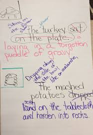 a paragraph about thanksgiving write now right now the blog a very messy thanksgiving u2013 improving