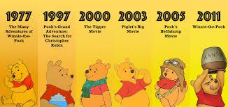 illustrator redesigns u0027winnie pooh u0027 100 acre boys