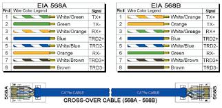 wiring diagram tia eia 568a wiring diagram beautiful