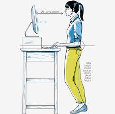 Computer Desk Posture Computer Desk Height Standard Receptions Pinterest Desks