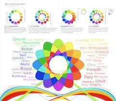 rainbow colours healing google search well being pinterest