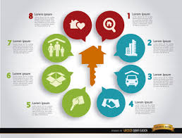 real estate infographic sale steps vector download