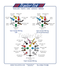 trailer light wiring diagram 4 pin 7 plug house electrical