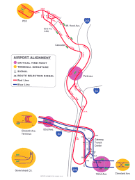 Trimet Max Map Short Line The Red Line Max Faqs
