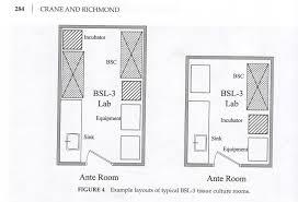 tissue culture room design home design
