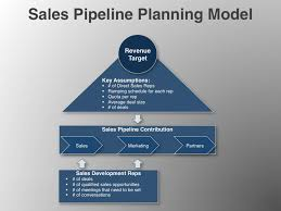 sales pipeline planning model download go to market resources