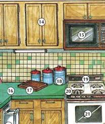 kitchen furniture names 39 best kitchen vocabulary images on lessons