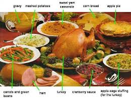 Thanksgiving Dishes Pinterest 92 Best Food U0026 Cooking Images On Pinterest English Vocabulary