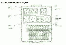 focus fuse box diagram focus automotive wiring diagrams for bmw