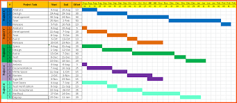 Project Timeline Template Excel 2010 8 Excel Project Timeline Template Survey Template Words