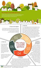 5 Home Loans by Infographic 5 Steps To A Successful Open House Mca