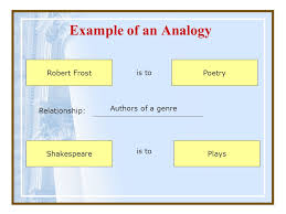 identifying similarities u0026 differences ppt video online download