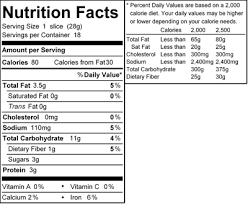 12 best photos of fact nutrition food label fda fact nutrition
