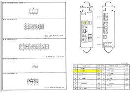 2002 mazda protege fuse box diagram 2000 mazda protege manual