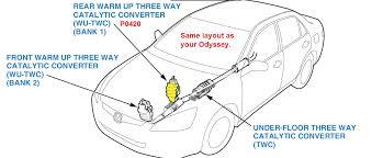 2005 honda odyssey p0420 need help troubleshooting 2005 honda odyssey codes