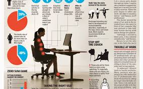 Benefits Of Standing Desk by Product Review The Market U0027s Only Push Button Standing Desk