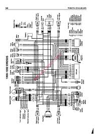 mini moto wiring diagram with example 51778 linkinx com