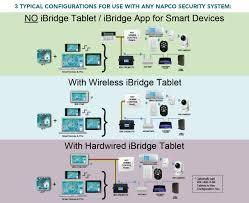 napco ibridge wireless panel interface
