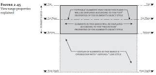 revit tutorial view range floor plans and ceiling plans revit architecture cad cam