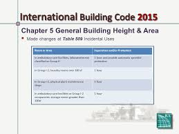 International Building Code Health Facilities Management Ppt Video Online Download